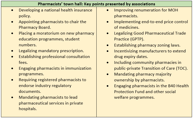 Pharmacist-MOH town hall key points